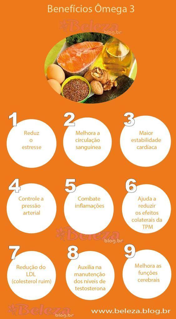 53ba21c3b Os 12 Benefícios do Ômega-3 Para Saúde!  omega3  beneficiosdoomega3   beneficiodoomega3