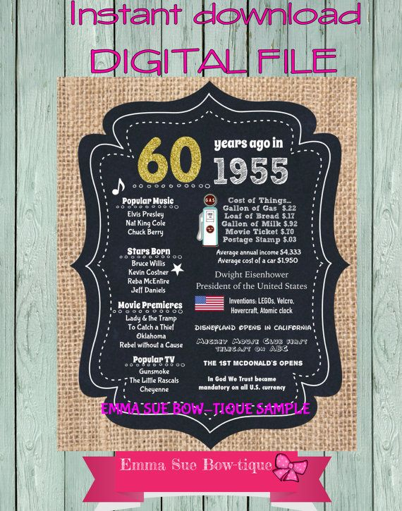 1955 60th Birthday Or Anniversary Chalkboard Sign Size