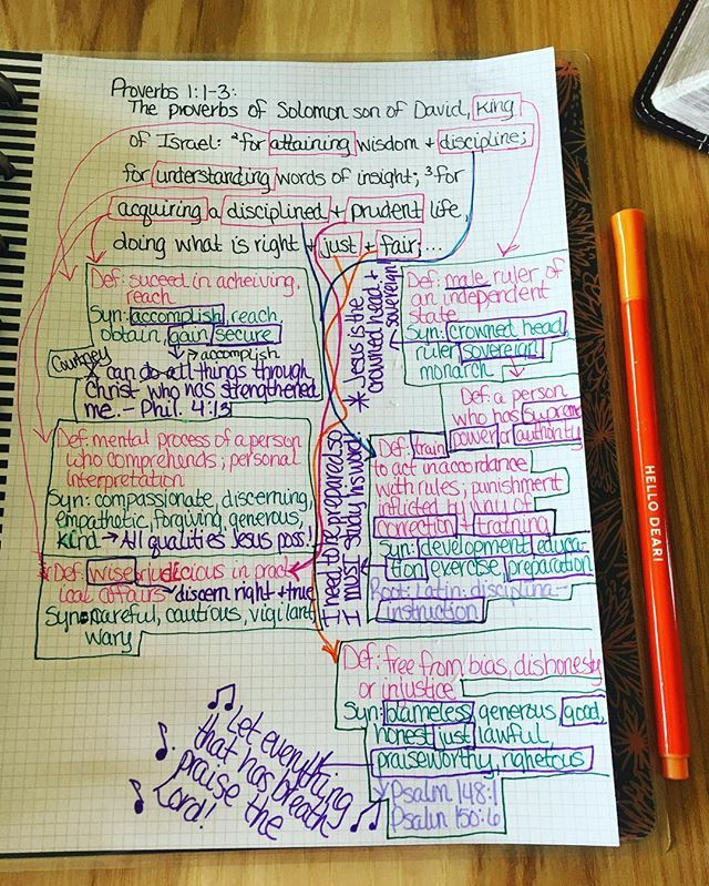 My first time verse mapping in my @meandmybigideas  @the_happy_planner. I'm…