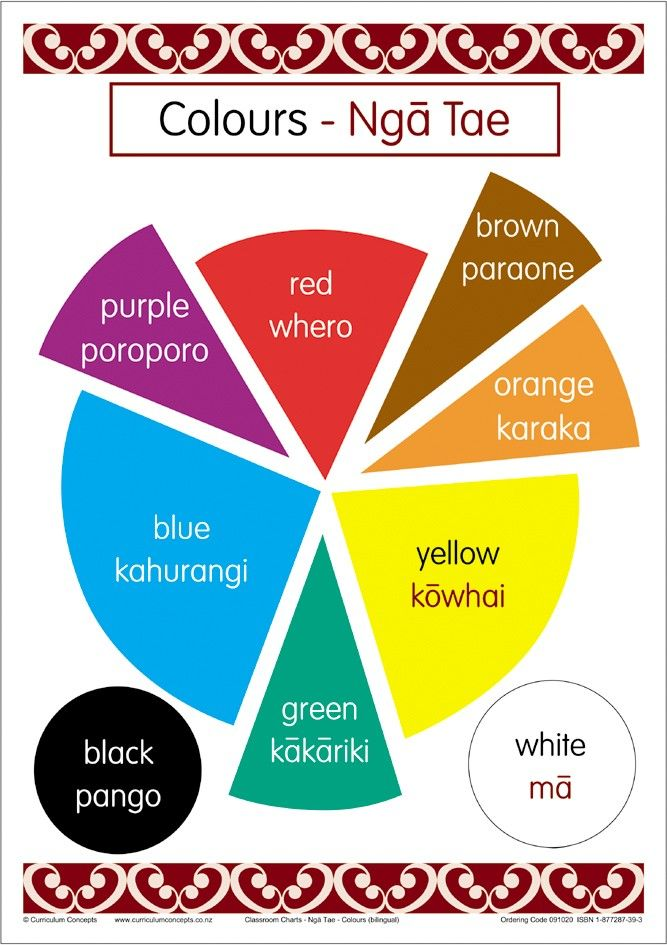 Colours Bilingual Chart | Te Reo Maori Resources