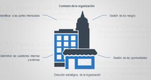 Contexto De La Organización – Procedimiento Y Registro #Descargable