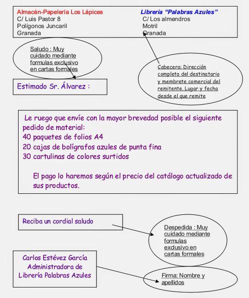 Carta formal y carta informal | PaLaBraS  AzuLeS