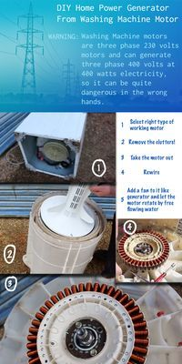 25 best ideas about washing machine motor on pinterest for What is found in a generator and motor