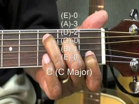 10 Best Learning Guitar Images On Pinterest Learning Guitar Learn