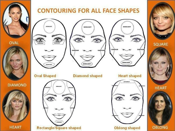 13 best highlight and contour for different face shapes images on contouring for your face shape everyone has a different face shape and there were many times urmus Image collections