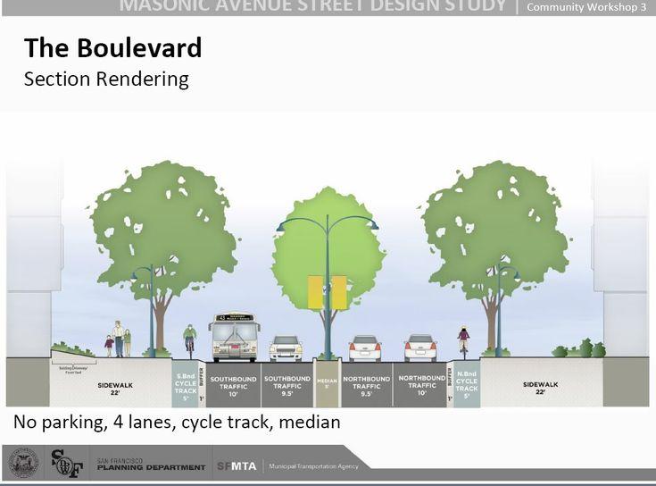 Captain Plan→it, citymaus: The Boulevard Proposal has been...