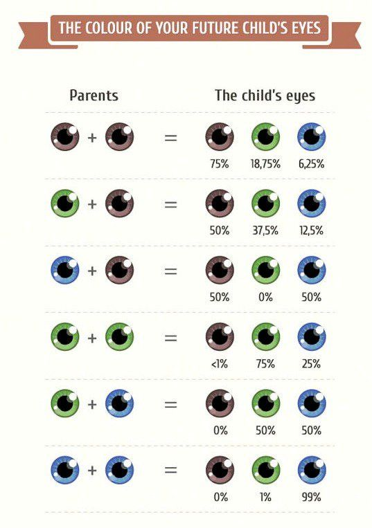 Viralands - Wanna Know How Your Kid Might Look Like? Find Out Here