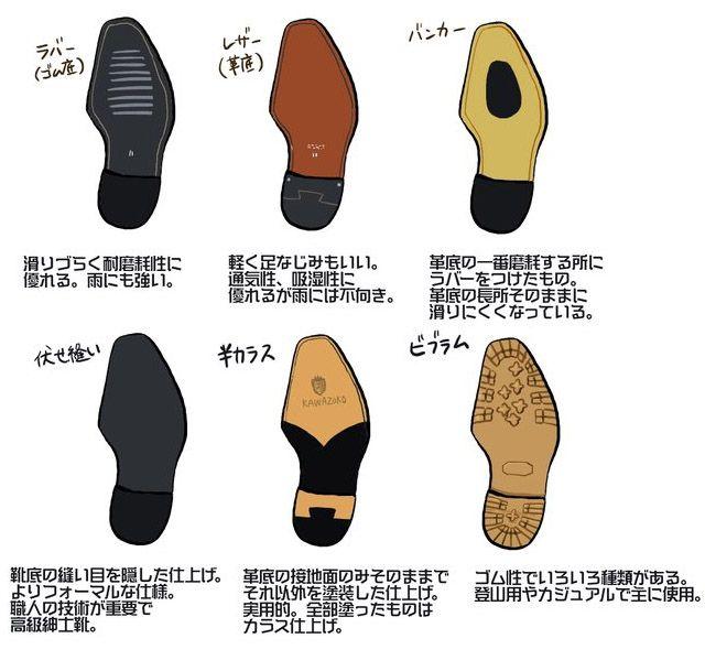 安眠の妖精 陽さん(@yoh1192)がTwitterに投稿した、メンズの革靴をまとめたイラストがとってもわかりやすい!