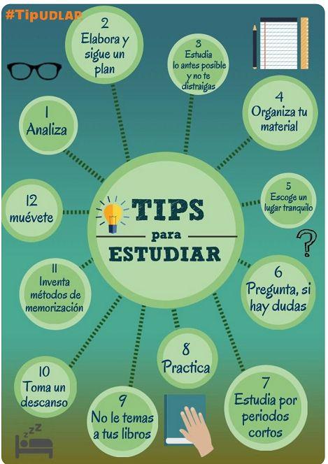 12 tips para estudiar: Escoge un lugar tranquilo, toma descansos y estudia por periodos cortos #Gimnasia #Cerebral #Tips #estudiar #Infografia