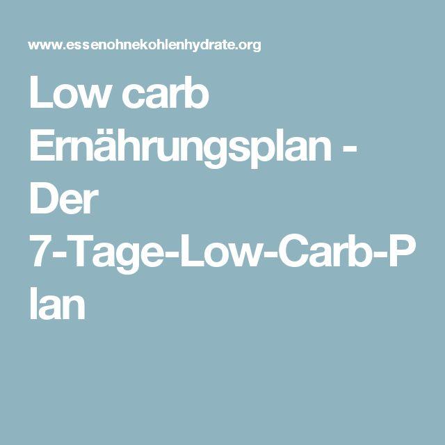 Low Carb Ernährungsplan   Der 7 Tage Low Carb Plan