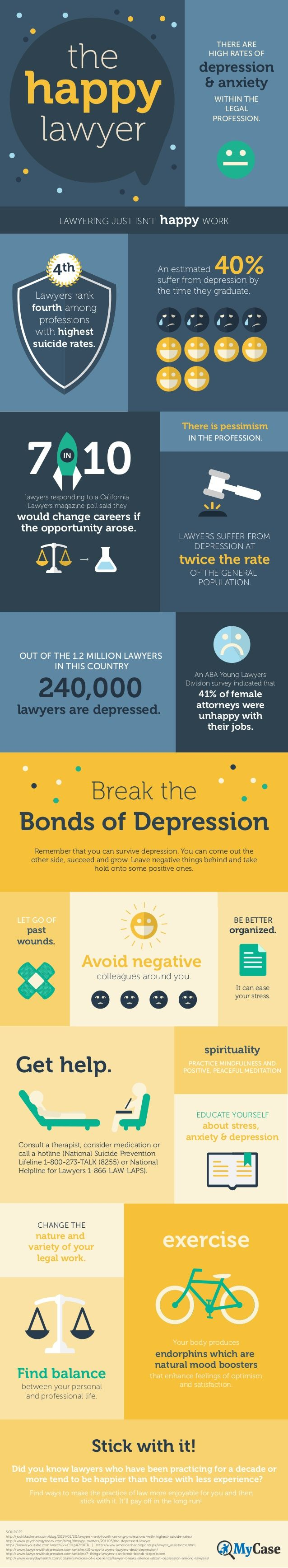The Happy Lawyer Infographic 26 best Legal
