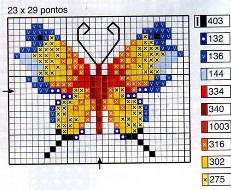 Mariposa Azul y Amarilla