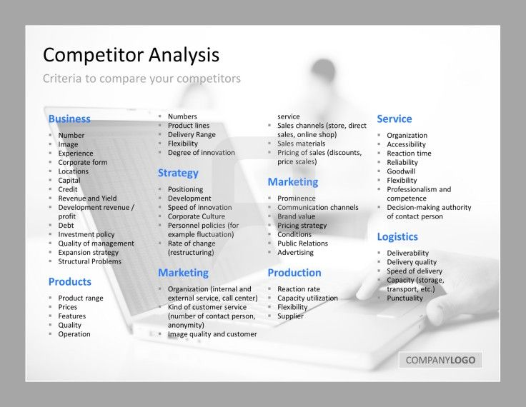 Competitor Analysis PowerPoint Templates This slide shows the criteria to compare your competitors, in detail Business, Products, Strategy, Marketing, Production, Service and Logistics. #presentationload  http://www.presentationload.com/competitor-analysis.html