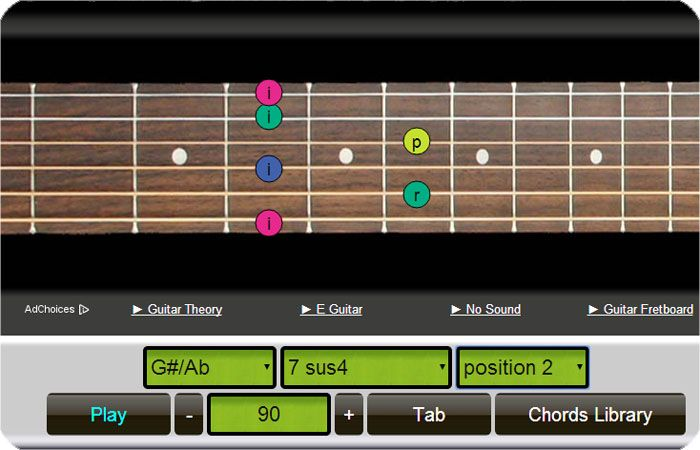 Online Guitar Chords Generator Stuff To Learn Playing Guitar