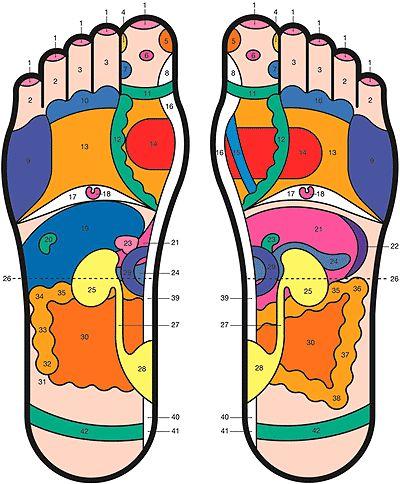 DIY Reflexology Map from Angel Feet LLC #Reflexology