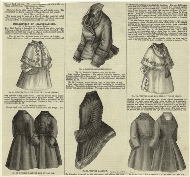 Winter coats for girls and boys, 1875.