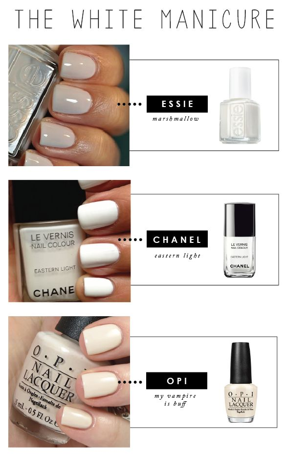 The White Manicure- the trick to making it opaque and not streaky is using base coat and a coat of matte top coat between your two coats of polish. Love these colors!