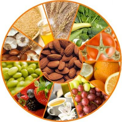 the truth about fat burning food  http://trk.as/burnfat
