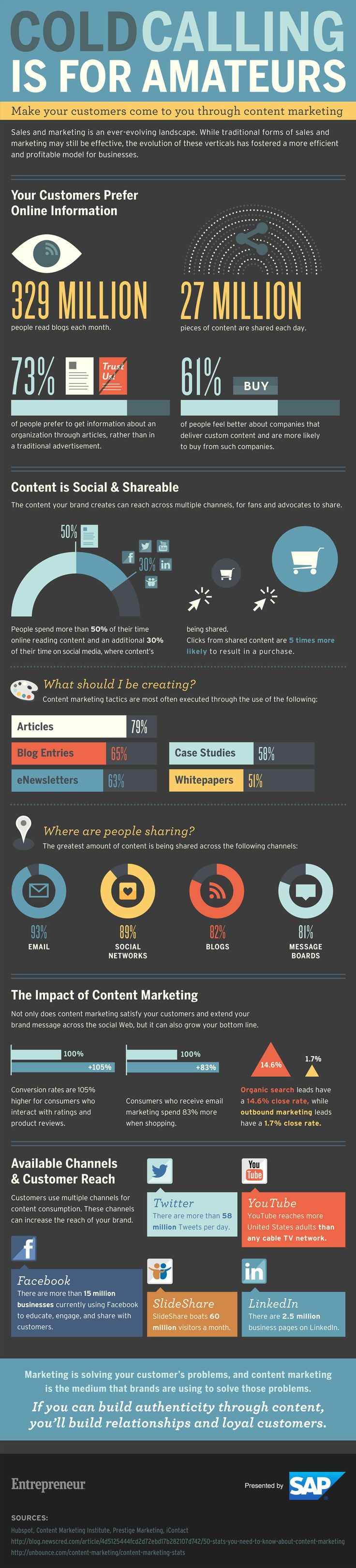 Why Storytelling Is the Secret to Getting Noticed Online #content #marketing #INFOGRAPHIC