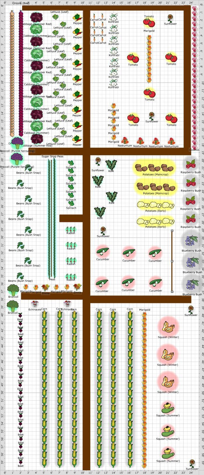Summer Vegetable Garden Plans - Garden plan 2013 kings vegetable garden
