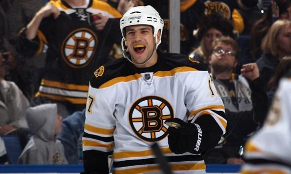 """My article on Milan Lucic.  Milan Lucic aka """"The Beast"""" is here to stay, so you better get used to it."""