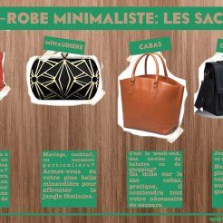 Garde-robe minimaliste - le sac
