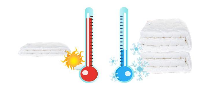 Jak dobierać kołdry w zależności od tempeatury w sypialni - poradnik #kołdra #ciepła kołdra #kołdra letnia