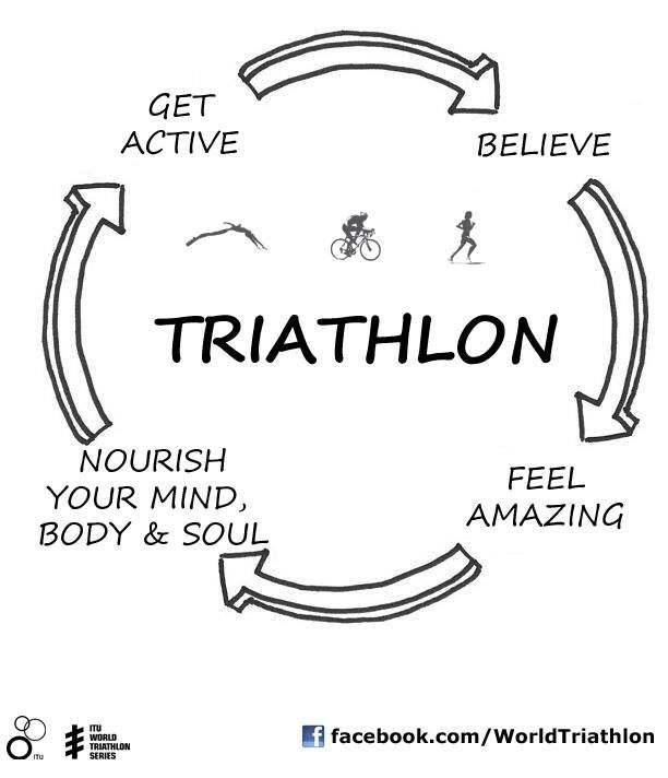 Triatlon Body & Soul