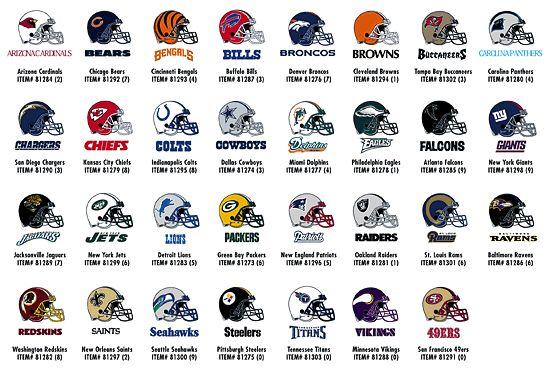 NFL Logo's | NFL & NCAA | Pinterest
