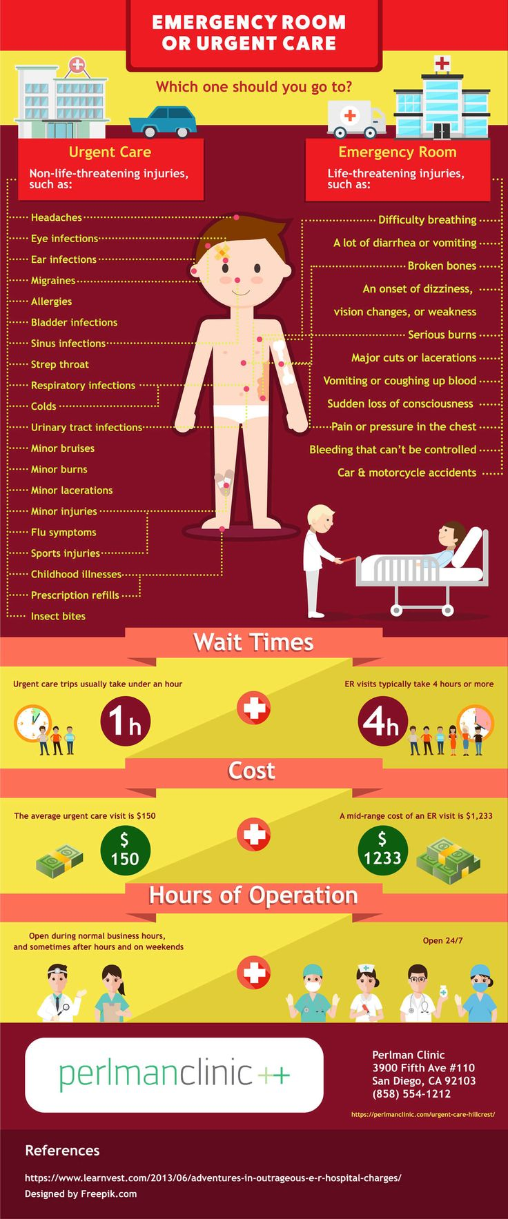 When you have a medical emergency, the last thing that you should think about is where to go for treatment. Although the differences are striking, many people don't know the differences between urgent care clinics and the emergency room, and aren't sure which option to choose in the event of an injury or illness. #infographics