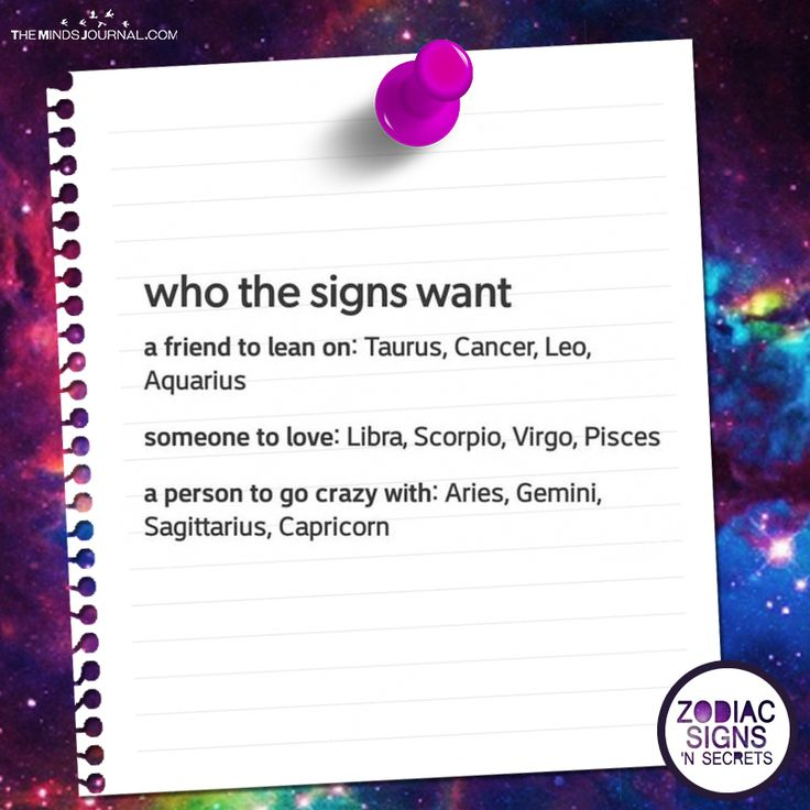 Who The Signs Want - https://themindsjournal.com/who-the-signs-want/