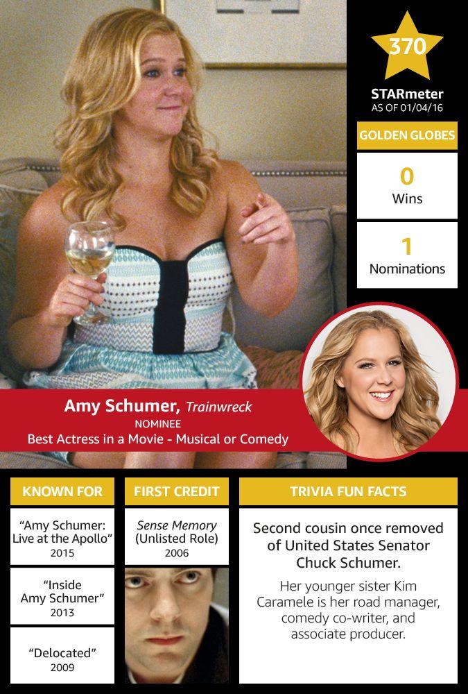 Amy Schumer - IMDb