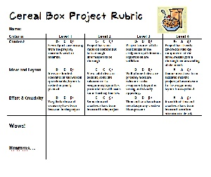 Rubric for a cereal box book report