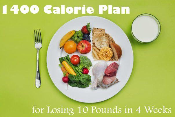 1400 Calorie Diet Plan for Losing 10 Pounds in 4 Weeks #1400CalorieDiet, #DietPlans, #WeightLossDiet http://www.dotcomwomen.com/fitness/1400-calorie-diet-plan/24340/ - Dot Com Women