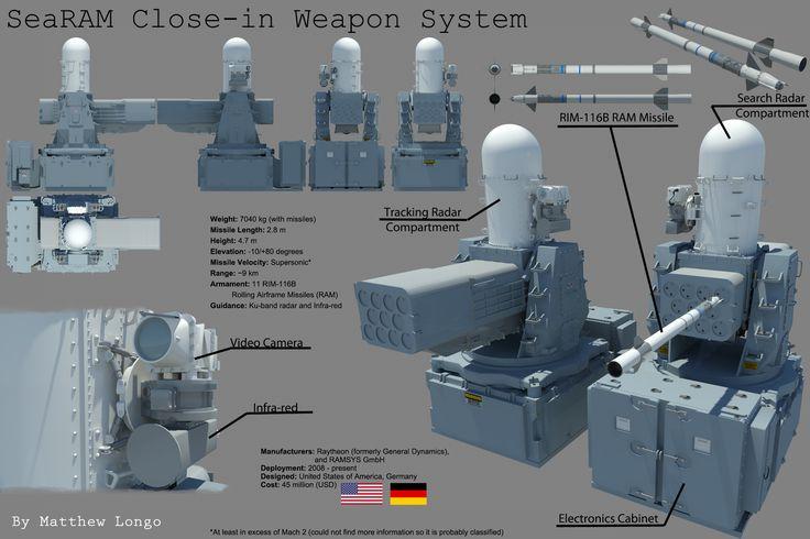 searam_rim_116b_rolling_airframe_missile_ciws_by_eumenesofcardia-d5z5k66.png (1600×1067)