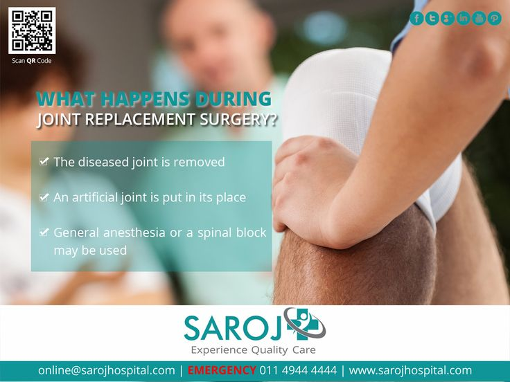 Knowing the nitty-gritty of joint replacement surgery is equally important as undergoing the surgery is. Read on to know what happens during a joint replacement surgery. http://www.sarojhospital.com/orthopedic.html