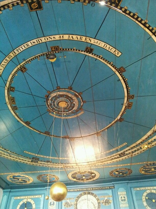 ceiling of Eise Eisinga in Franeker Netherlands