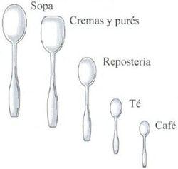 En ocasiones nos podemos confundir frente a la cubertería, existen varios tipos de tenedores y cuchillos, y una amplia gama de cucharas. Os ...
