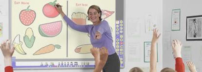 INTERACTIVE WHITEBOARDS IN THE CLASSROOM