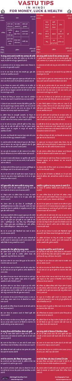 Free Vaastu Shastra Pdf In Hindi