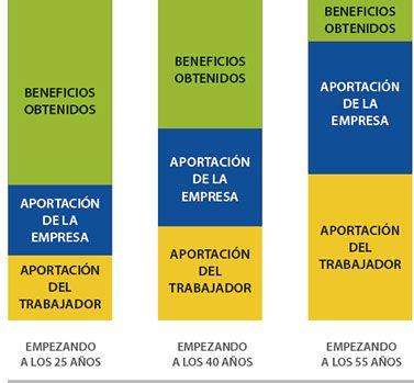 :: Geroa Pentsioak EPSV :: La primera entidad de Previsión Social sectorial