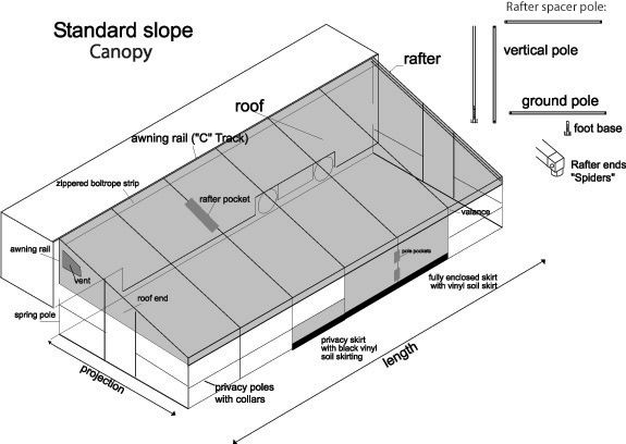 Canopies and canopy frames are built out of many parts. Here is a layout of  sc 1 st  Pinterest : parts of a canopy - memphite.com