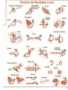 tutorial bordados puntos embroidery bordat