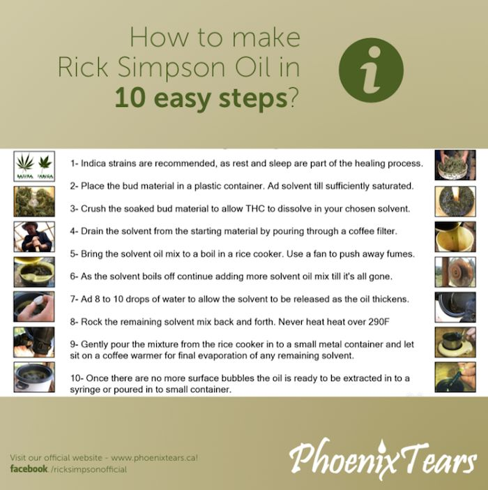 RiseEarth : Phoenix Tears: The Cancer Cure the Government Doesn't Want You to Know About