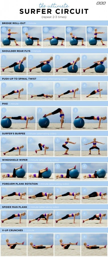 """HOW TO GET A SURFER'S BODY!"" You do not need to surf to get the results from this fun workout circuit. Created by Celebrity Trainer – Monica Nelson. www.monicanelsonf…"