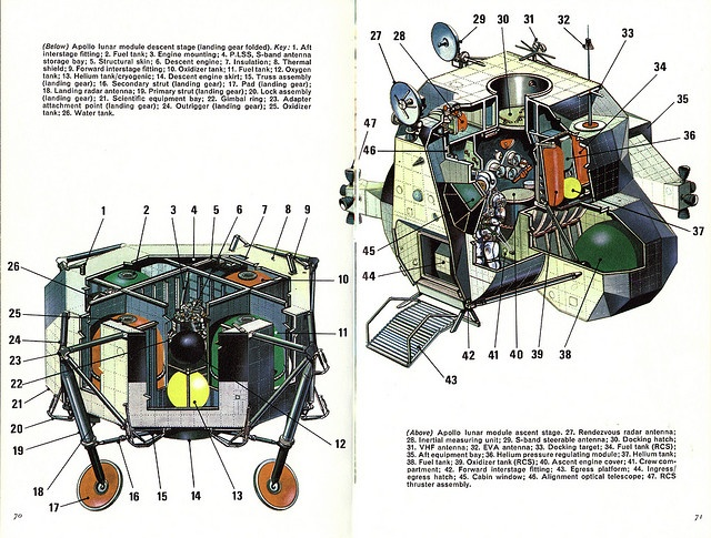 moon landing modules cutaway-#main