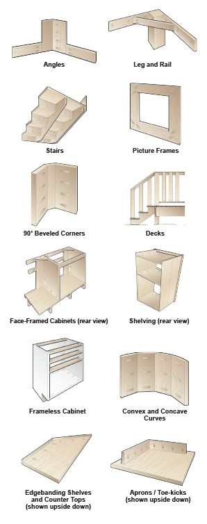 Angles and corners, decks and stairs, legs and rails, and more! With Kreg Joinery™, the application possibilities are endless!