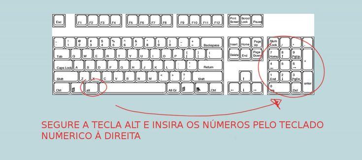 Símbolos da tecla ALT que você ainda não conhece tais como π, ♫ e ♥