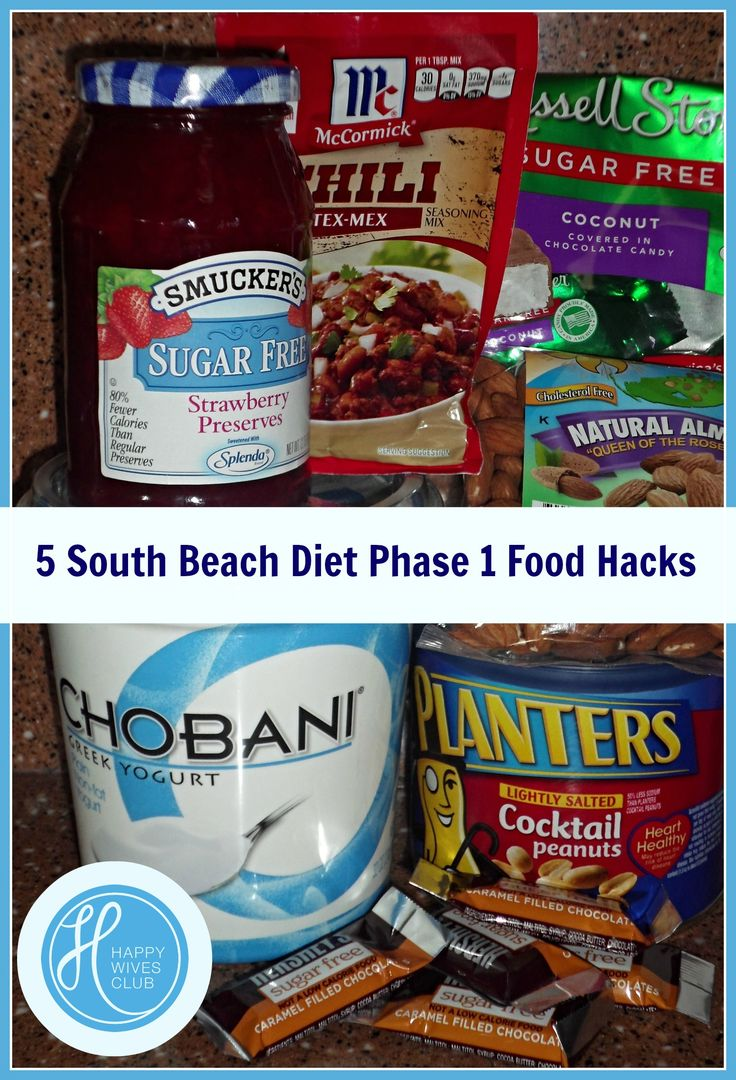 south beach diet phase 1 hacks (breakfast yogurt)
