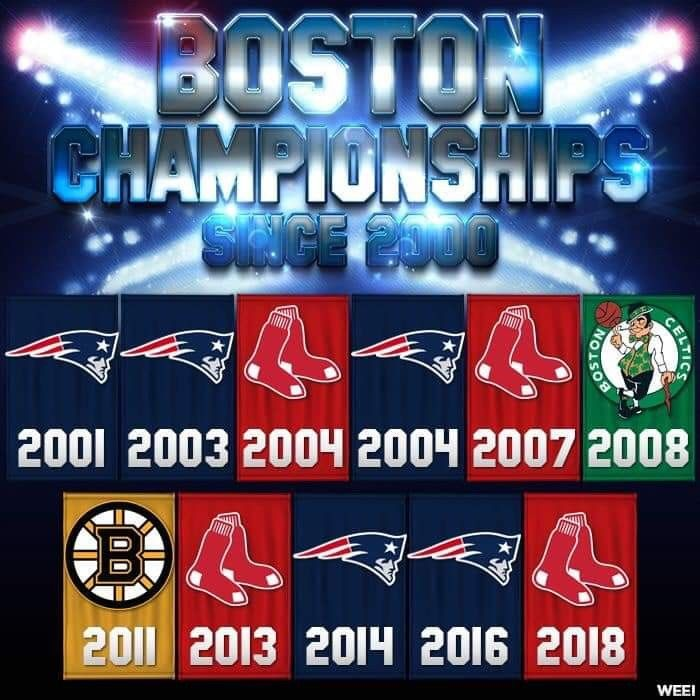 Pin By George Rocheleau On New England Sports Boston Sports New England Patriots Football Boston Strong